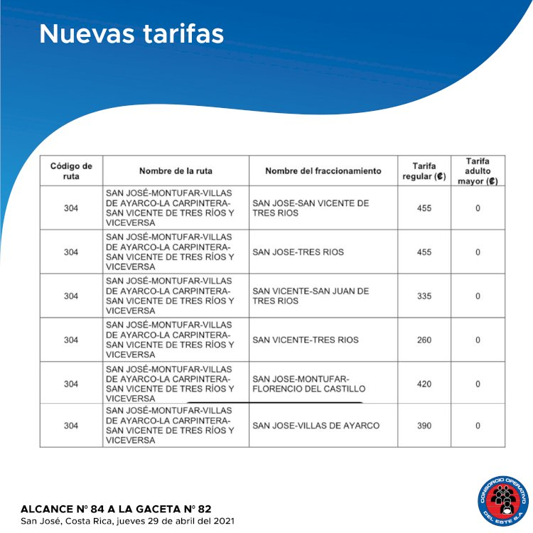 Nuevas tarifas 30 abril 2021